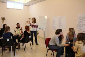 self-developing training - working in teams
